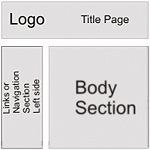 7 Secrets of a Good Website Layout