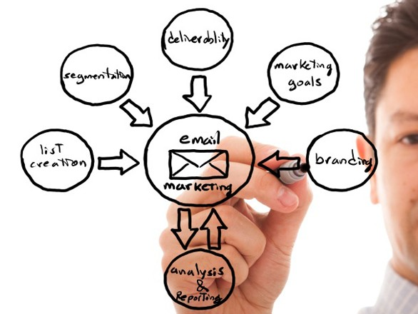How to Make a Good Email Campaign?
