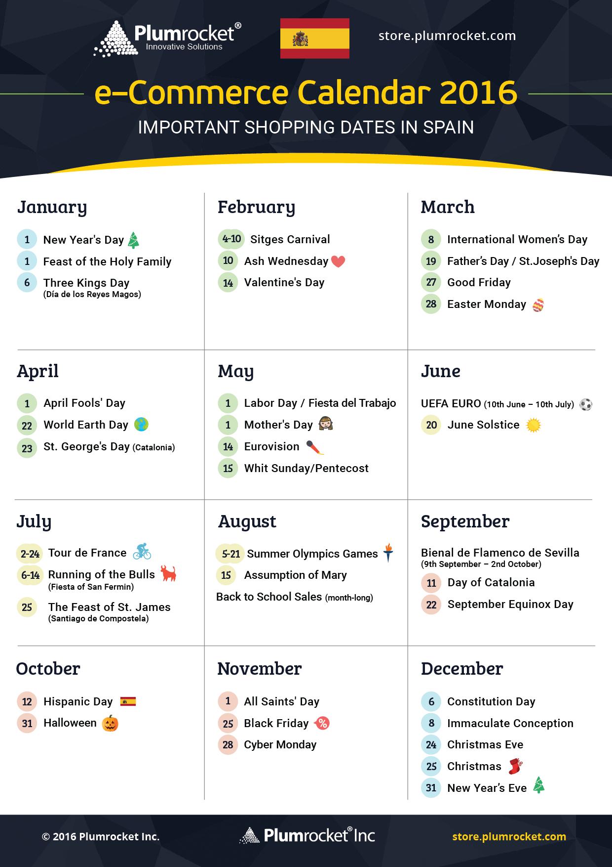 ecommerce-calendar-spain-2016-by-Plumrocket
