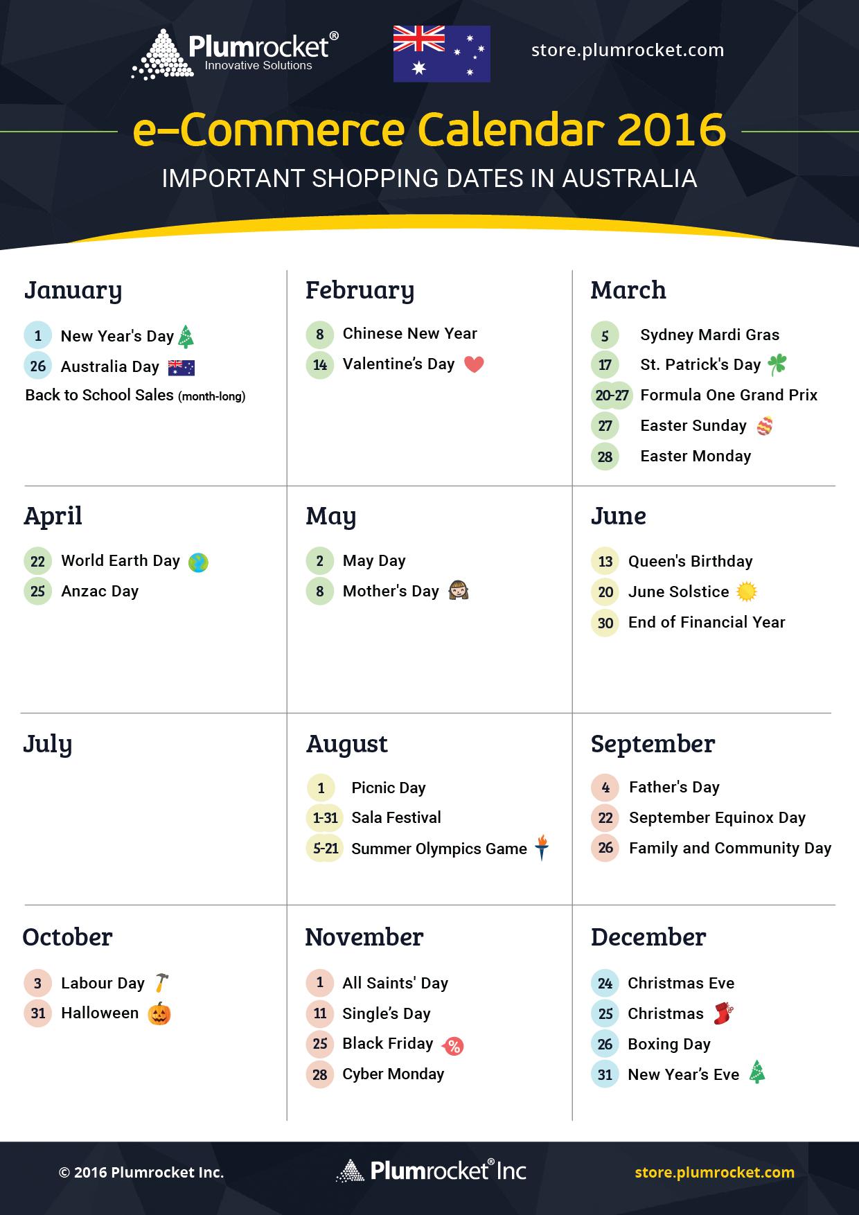 ecommerce-calendar-australia-2016-by-Plumrocket