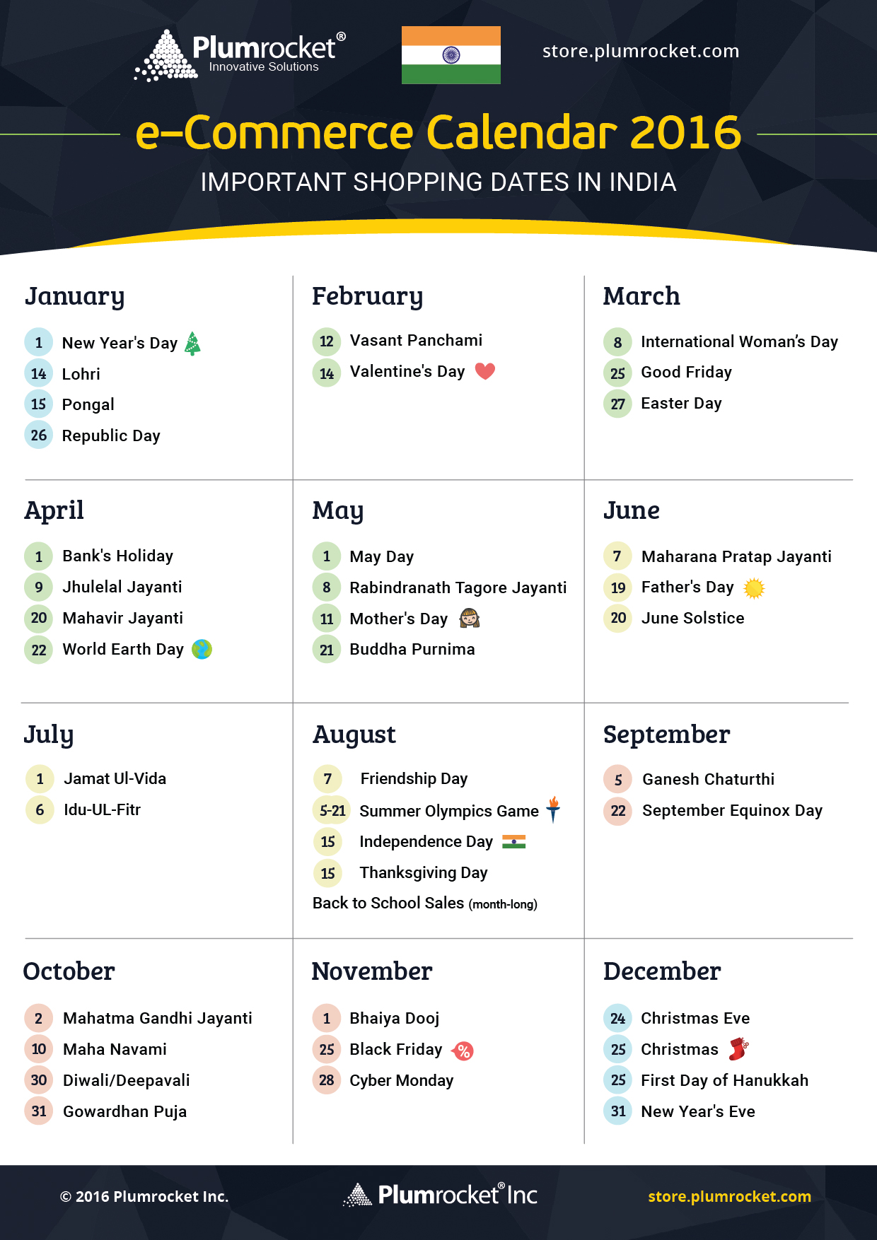 ecommerce-calendar-india-2016-by-Plumrocket