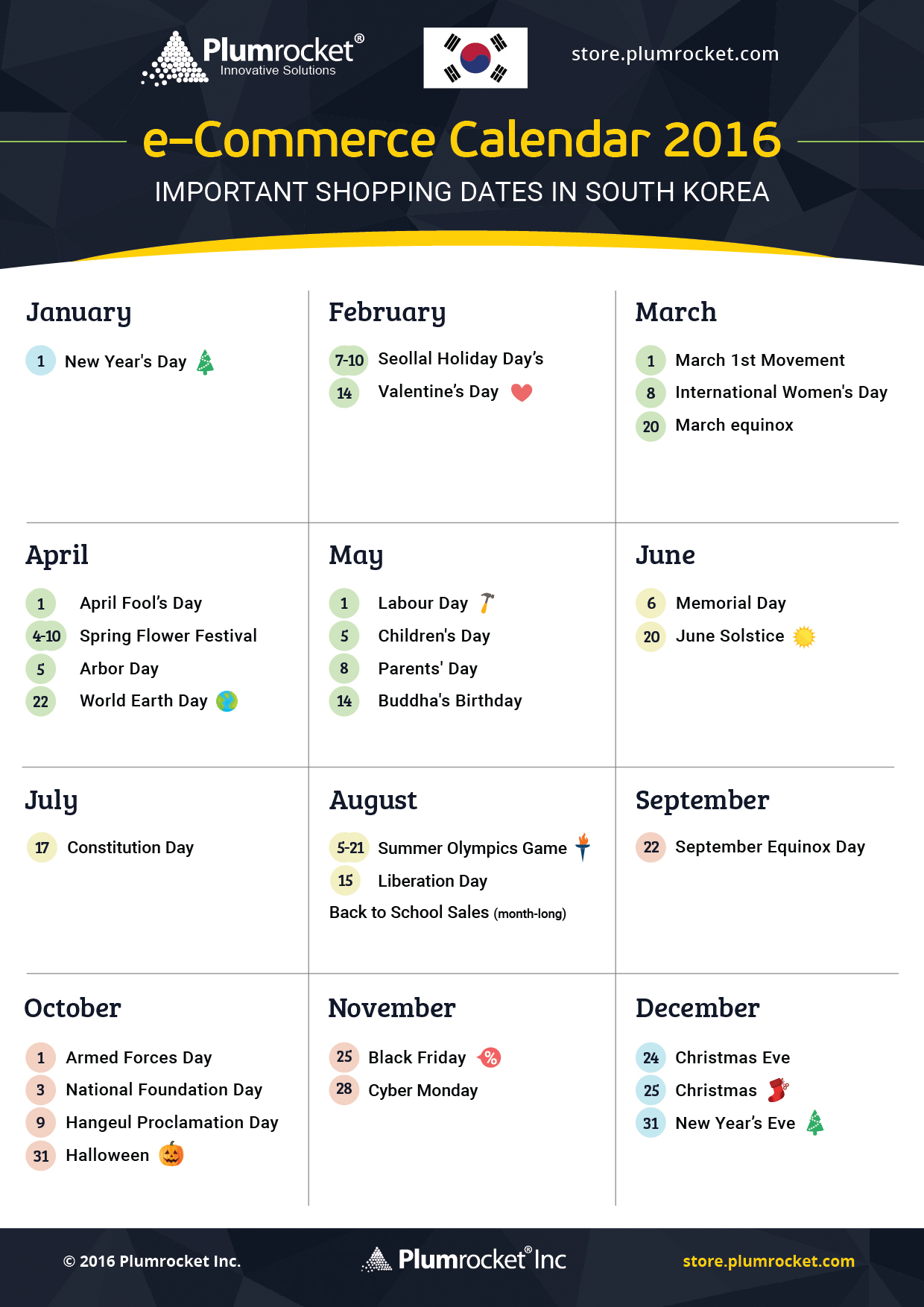 ecommerce-calendar-south-korea-2016-by-Plumrocket