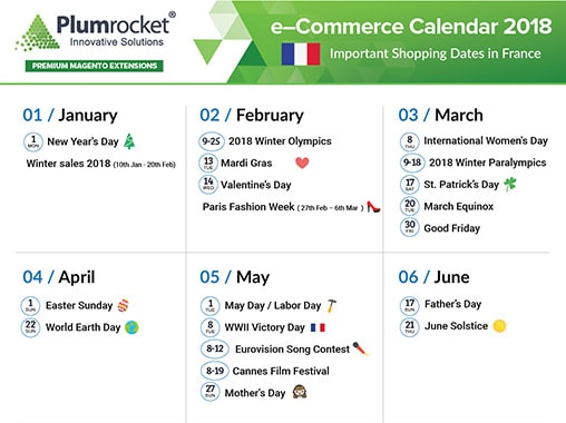 ecommerce calendar france 2018 by plumrocket