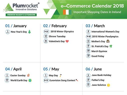 ecommerce calendar ireland 2018 by plumrocket