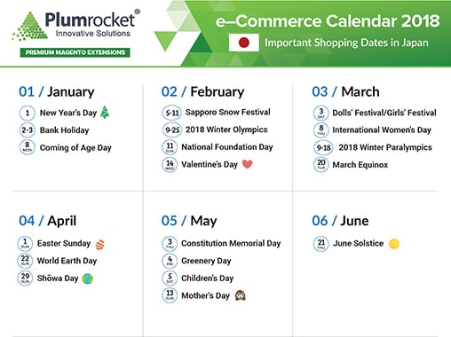 ecommerce calendar japan 2018 by plumrocket