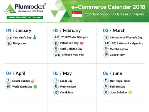 ecommerce calendar singapore 2018 by plumrocket