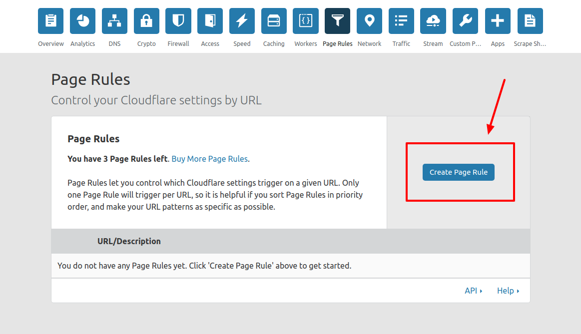 magento and clouflare