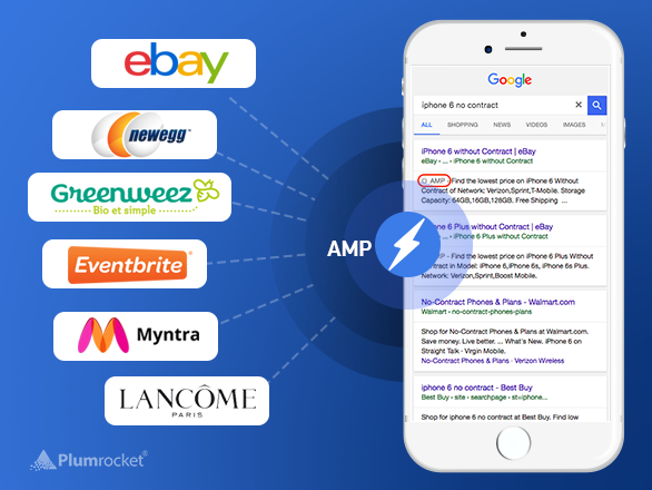 Google AMP on the Most Popular E-Commerce Websites