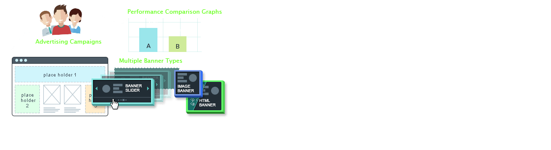 Banner Pro Extension for Magento