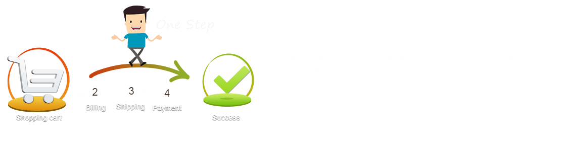 One Step Checkout Extension for Magento