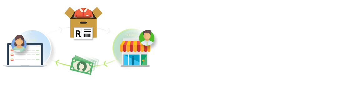 Returns and Exchanges (RMA) Extension for Magento