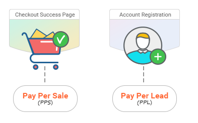 Pay Per Sale & Pay Per Lead Affiliate Program Types