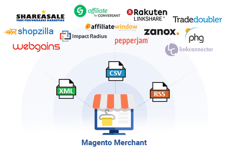 Compatible with Data Feed Generator Extension for Magento 2