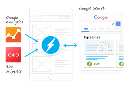 Improve Search Engine Optimization