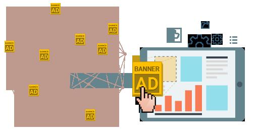Professional Banner Management System