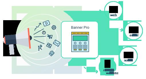 Multi-Channel Marketing Platform