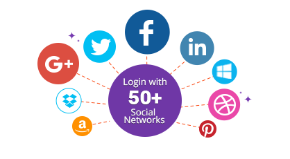 Easily Upgrade to Over 50 Social Login Networks!